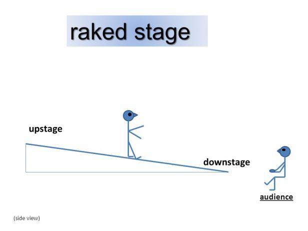 raked stage